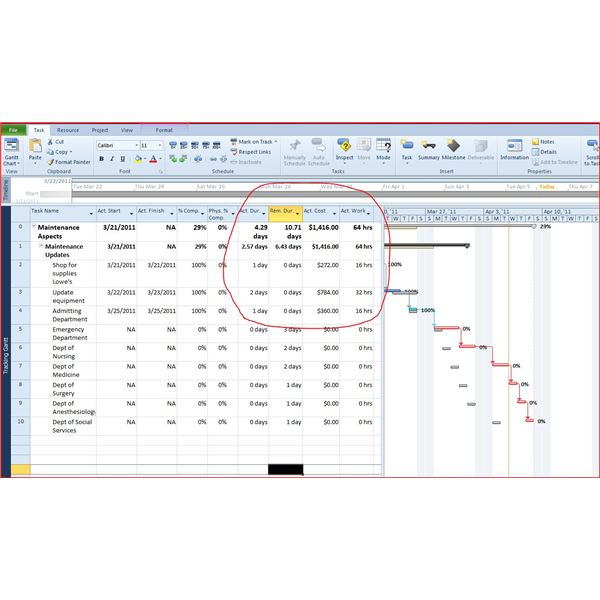 Tracking Gantt view showing budgeted cost and hours used