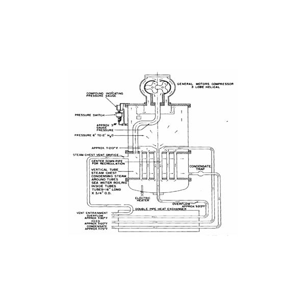 Vapor Compression Evaporators
