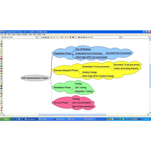 SAP Implementation Project with FreeMind