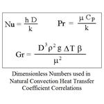Dimensionless Numbers for Natural Convection