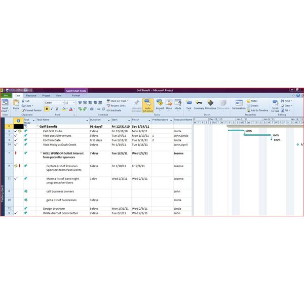 Learning How to Calculate Actual Work in Microsoft Project 2010