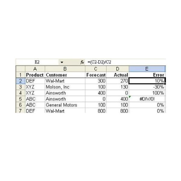 Learn How to Measure the Accuracy of a Sales Forecast: Excel