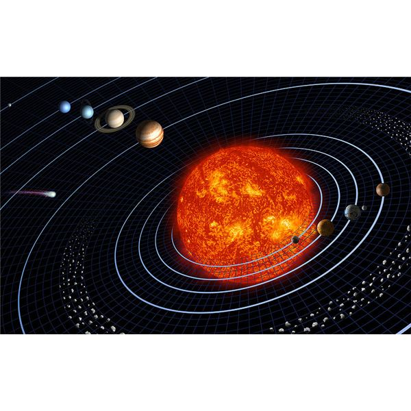 A Depiction of Our Solar System