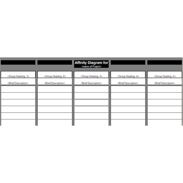Free Affinity Diagram Template Tips For Using Affinity Diagrams To