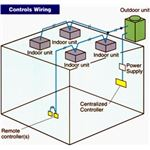 controlling unit