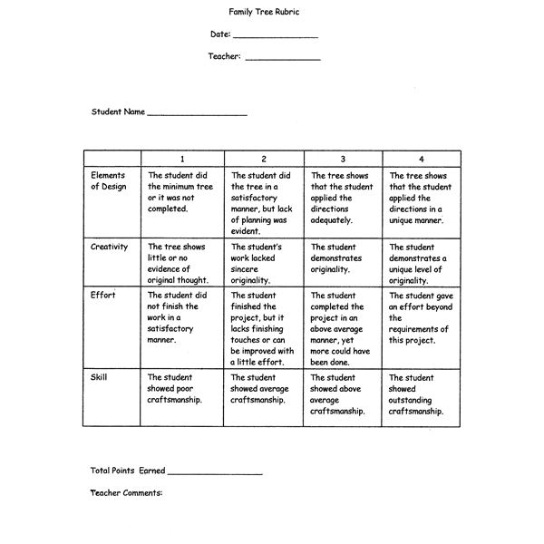 family studies rubric Based on the objectives of both the national standards for family and consumer sciences and the texas essential knowledge and skills organized so the teacher can follow the outline and be assured that all student essential skills have been developed.