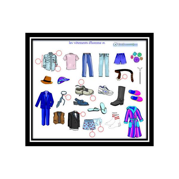 French Language Guide - Men's Clothing Items