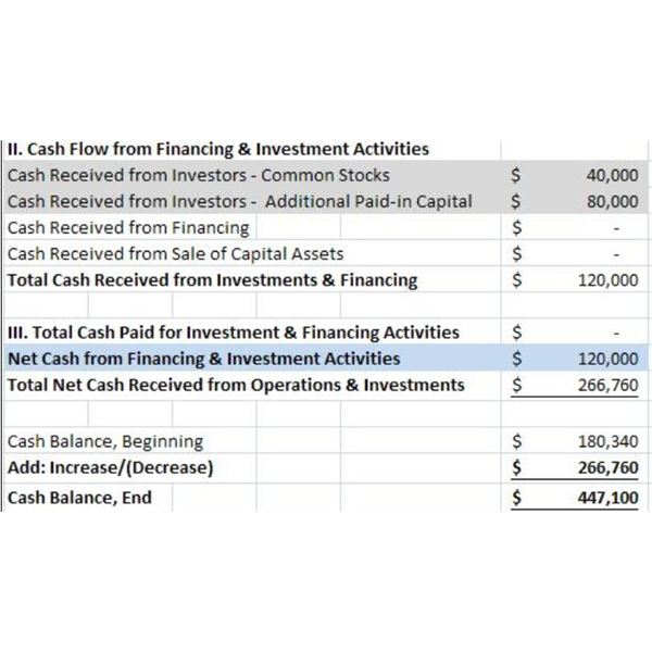 Sample Cash Flow Statement Part 2 Direct Method