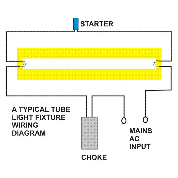 how do fluorescent tube lights work explanation diagram included rh brighthubengineering com fluorescent light fitting circuit diagram 12v fluorescent light circuit diagram