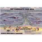 rip currents can kill