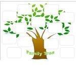 Publisher Family Tree