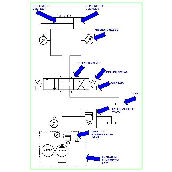 basic hydraulic circuits used on board ships rh brighthubengineering com