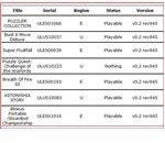 JPCSP Games Compatability List
