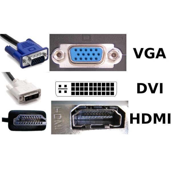 Video Connector Types