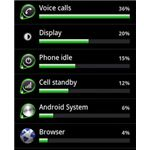 Battery Use