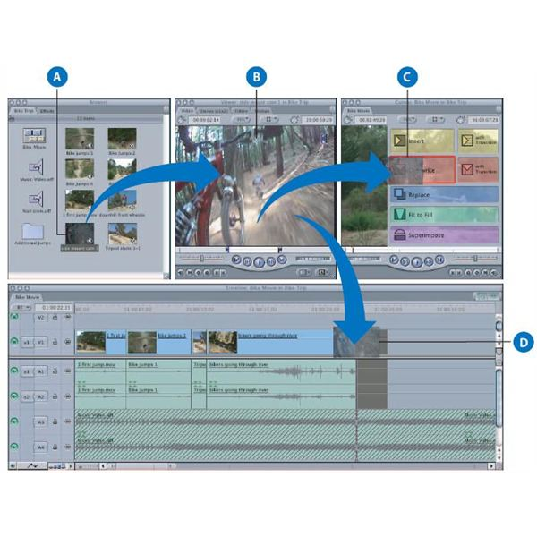 Final Cut Express HD Tutorial That Cover Basic Features for Video Editing