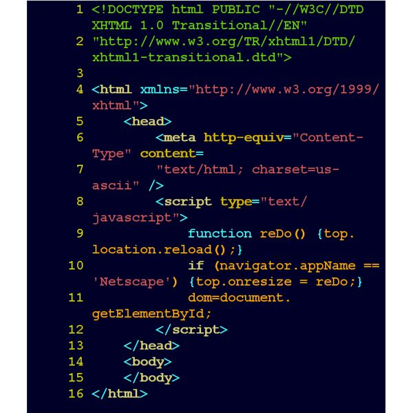 HTML Source Code (Image Credit: Wikimedia Commons)