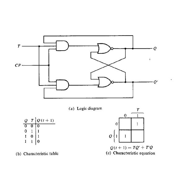 1989 Eagle Premier Fuse Box Diagram