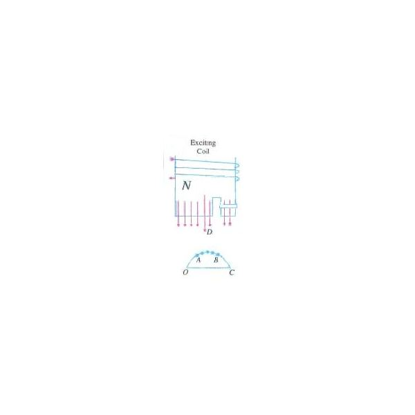 Shaded pole motor diagram and construction explained case 2 peak value of current cheapraybanclubmaster Images