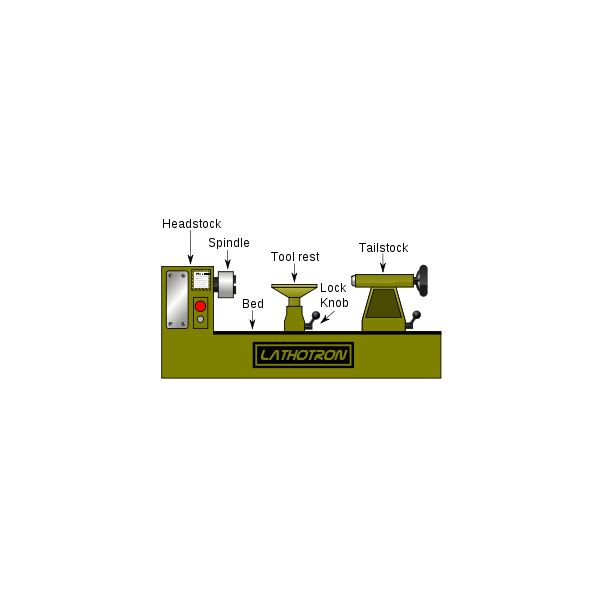 What is a Lathe Machine? History, Parts, and Operation