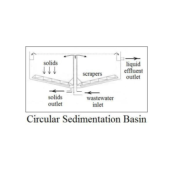 primary-sedimentation-tank