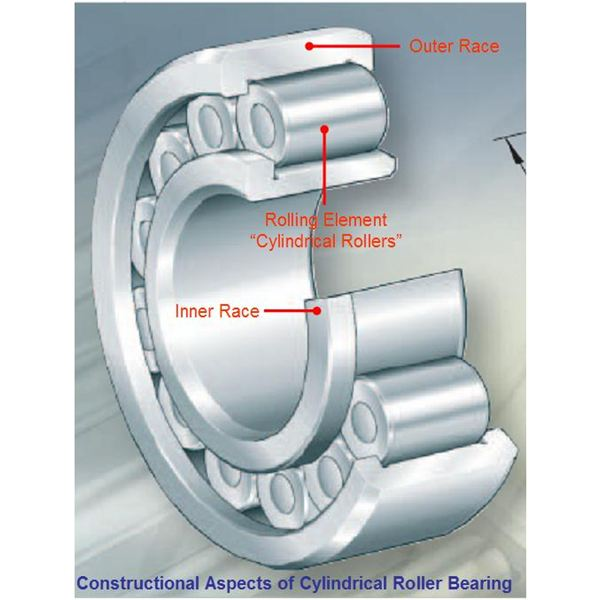 Cylindrical%20Roller%20Bearing%20-Construction