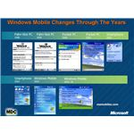 History of Windows Mobile