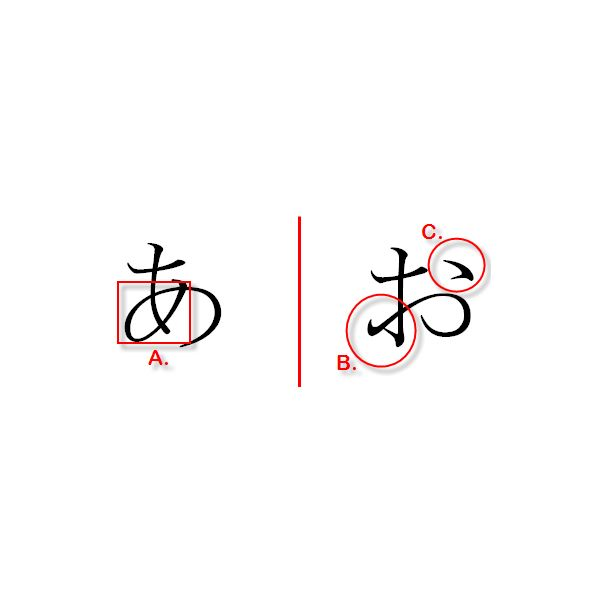 Hiragana: Useful tips to Remember the Difference Between Similar  Characters