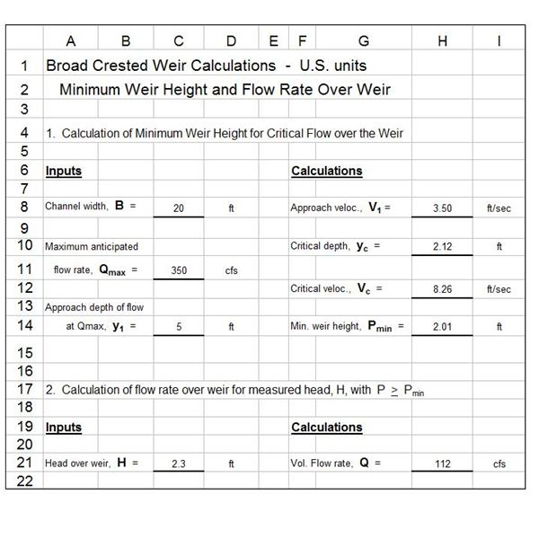 Excel Template Image Broad Crested Weir Calculations