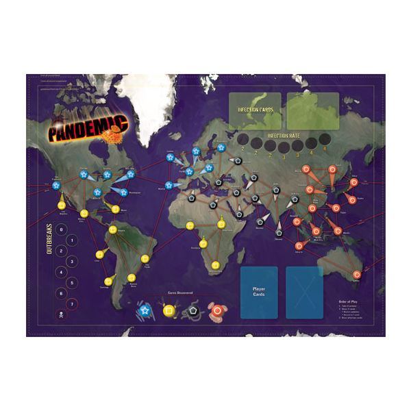 The Pandemic board game