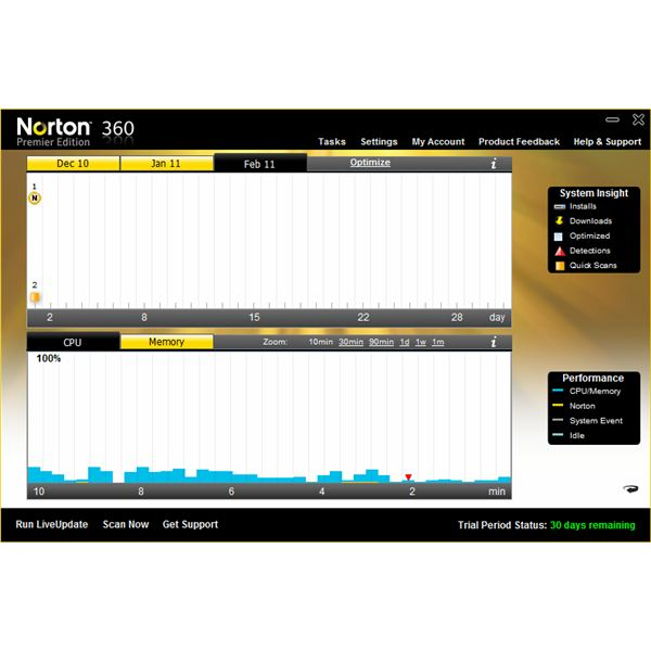 Flipped UI of Norton 360: System Insights and Performance