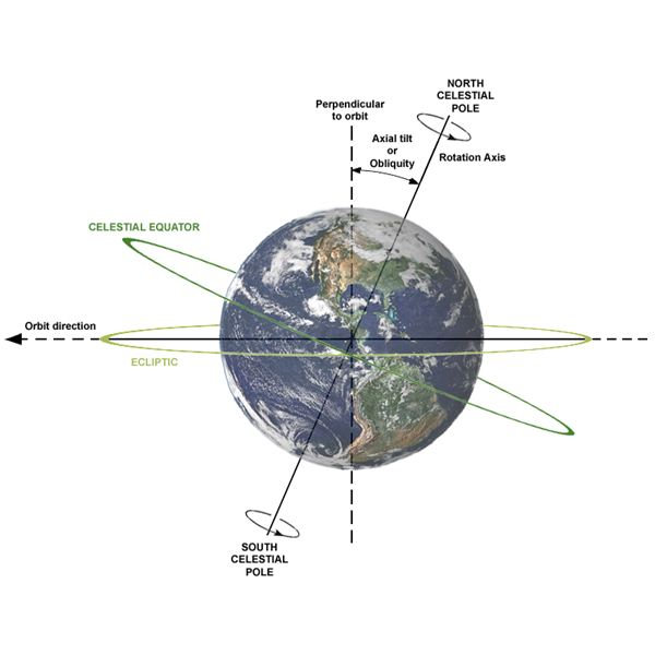 The Spring Equinox: How It Has Been Celebrated Throughout the Years