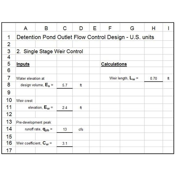 outlet control design weir us units