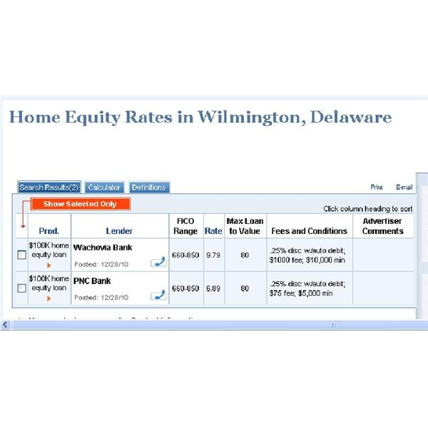 Home Equity Loan Screen Capture