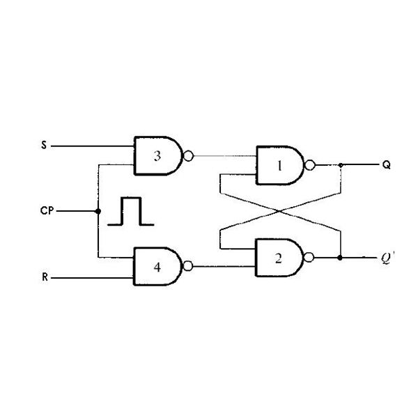 Types of flip-flop circuits explained - RS, JK, D & T