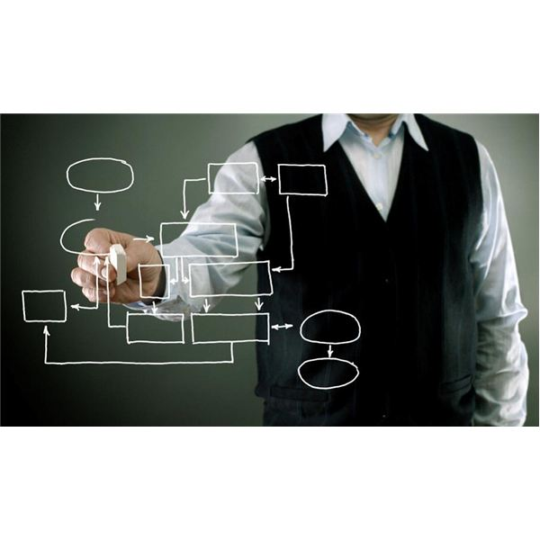 Succession Planning: Preparing for the Loss of a Key Project Manager