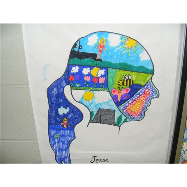 Student Image of the Mind