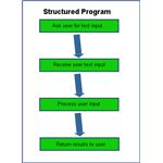 structured program