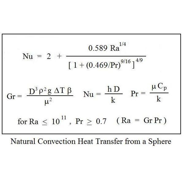 Correlations for Natl Convection from a Sphere