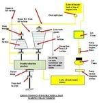 Double Reduction Turbine