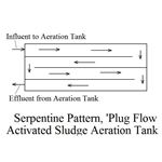 Plug Flow Aeration Tank