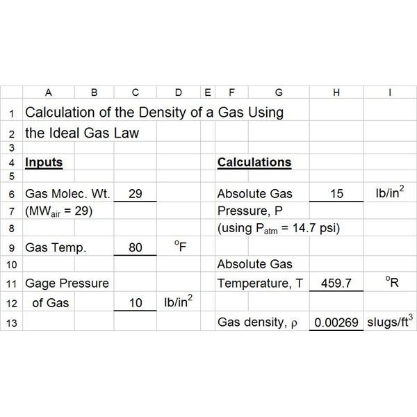 Excel Template for Gas Density with Ideal Gas Law