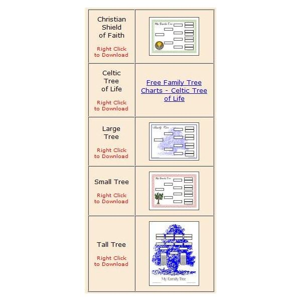 genealogy charts in pdf format the following websites provide family tree