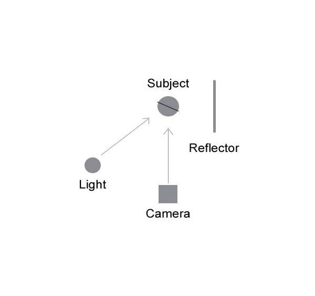Ratio Lighting Diagram