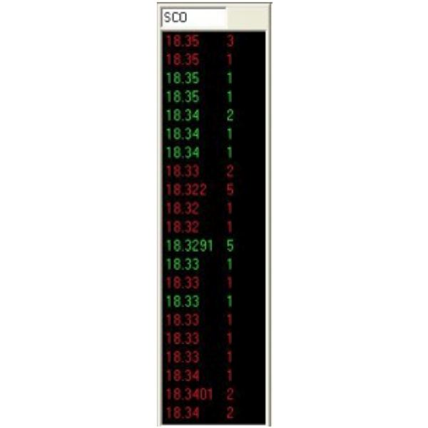 Day Trading: The Time and Sales Screen