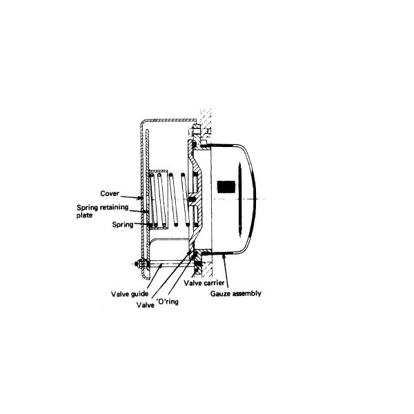 Safety relief valve for protection against explosion in crankcase