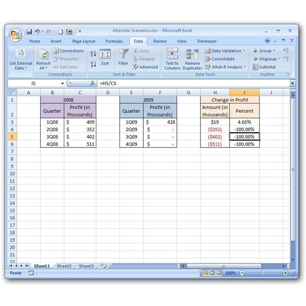 Excel What If Analysis Example