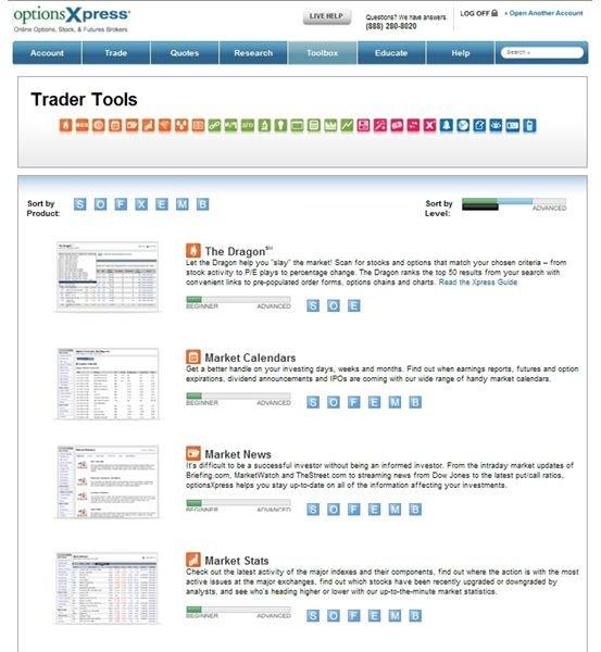 optionsxpress-trader-tools