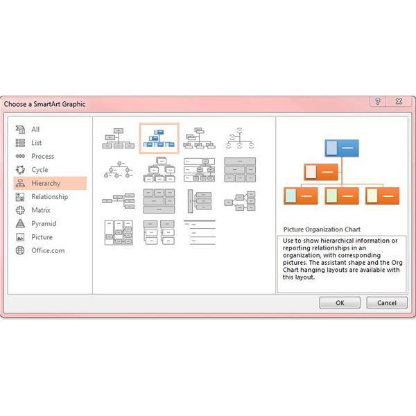 How to Create an Organizational Chart in PowerPoint 2013: DIY