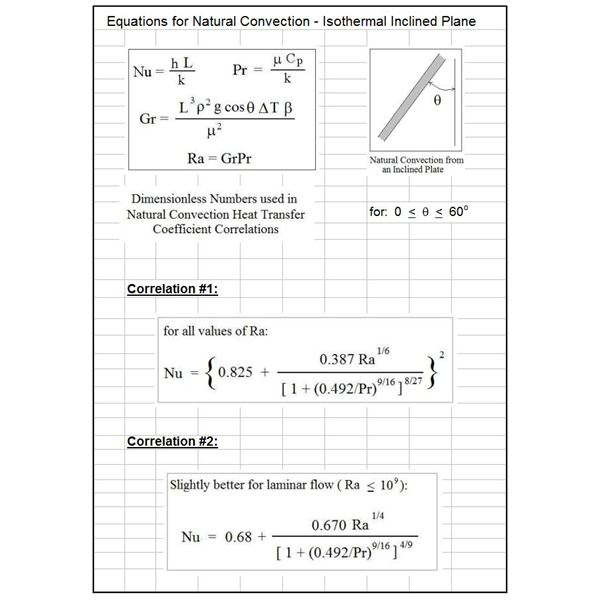 Equations for Natural Convection Inclined Plane